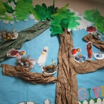 spring Tree Bird Bulletin Board family 3